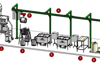 Combining Extracting, Disinfecting and Drying of Sweet Pepper Seeds in one process.