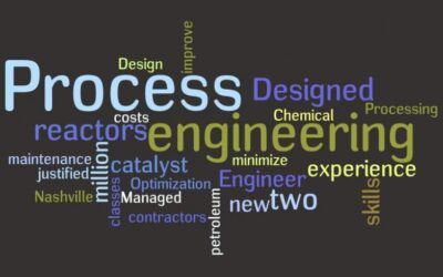 Proces Engineer (FT)